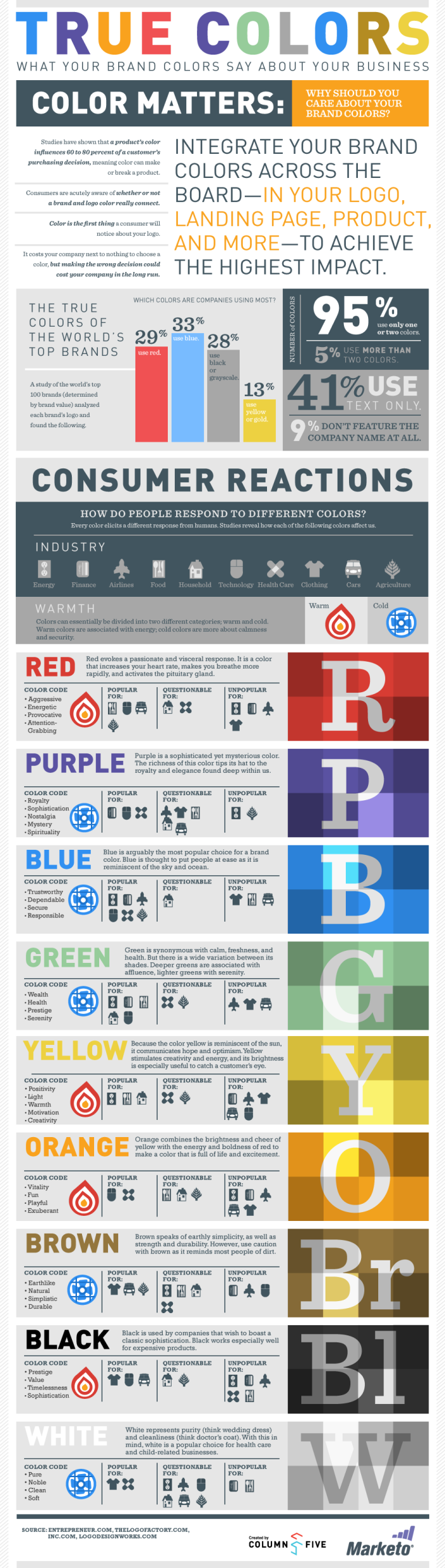 true-colors-what-your-brand-colors-say-about-your-business_5029198e9f365