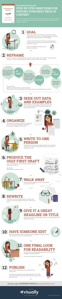 12-habits-to-writing-great-content